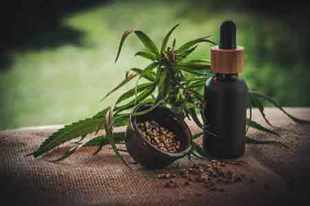 Mental Health: How CBD Products Can Help You Relax In Stressful Situations